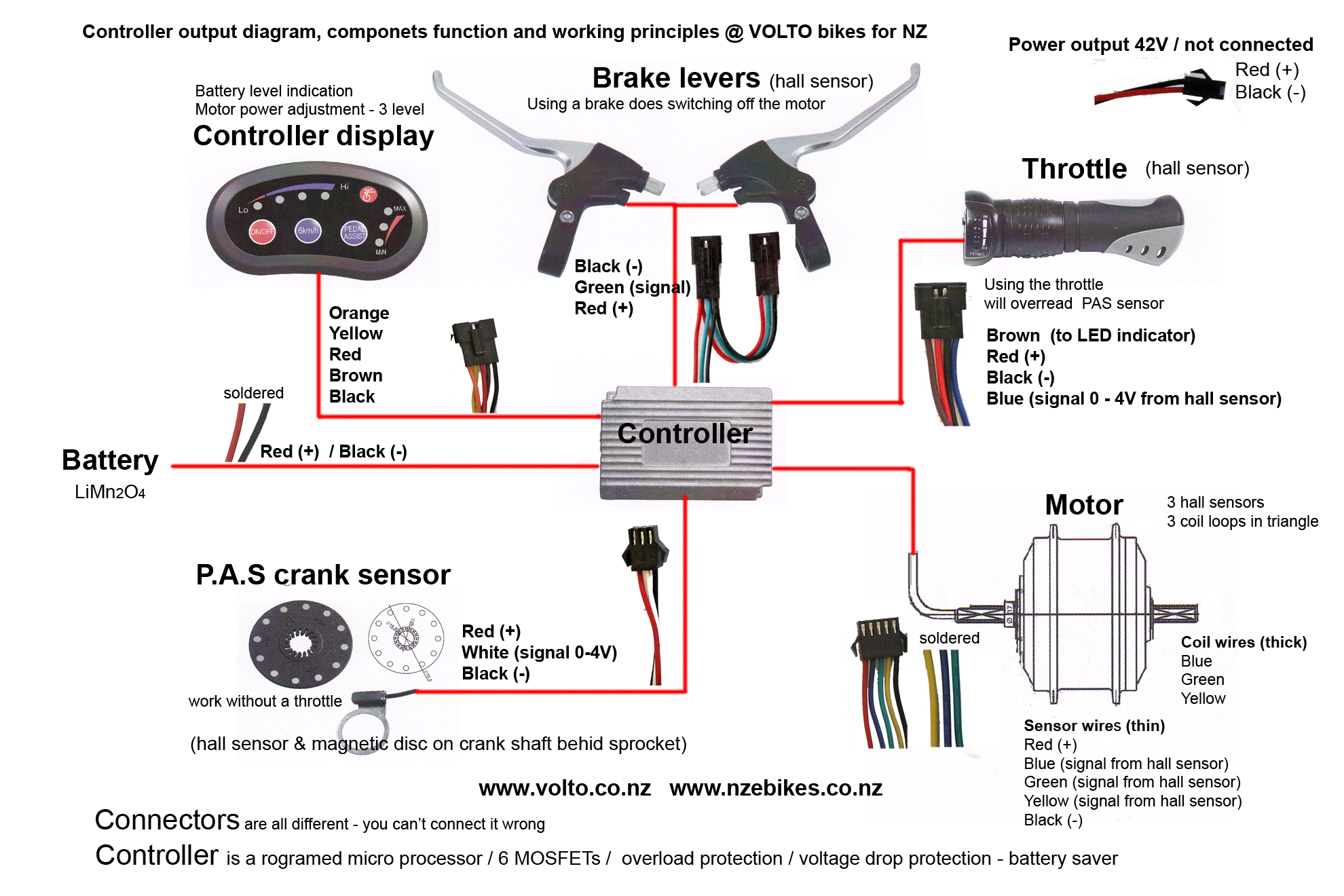 Us Motor Wiring Diagram Another Blog About Additionally Led Rocker Switch Further How To Wire Circuit Volto Electric Bikes Bh Usa